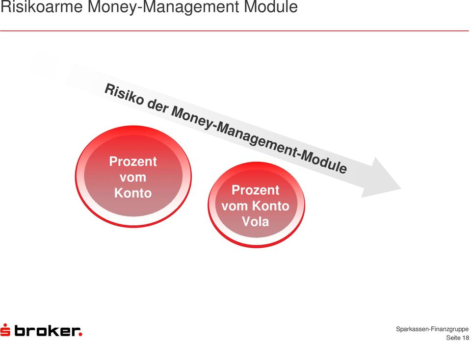 Money-Management-Module