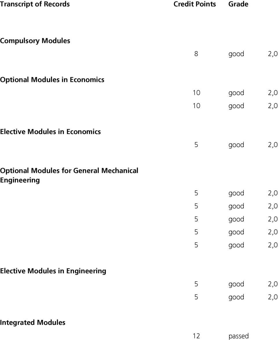Modules for General Mechanical Engineering 5 good 2,0 5 good 2,0 5 good 2,0 5 good 2,0 5