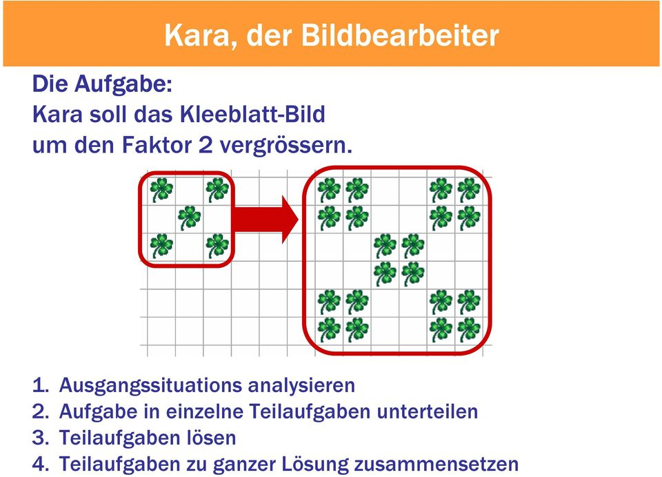Ausgangssituations analysieren 2.
