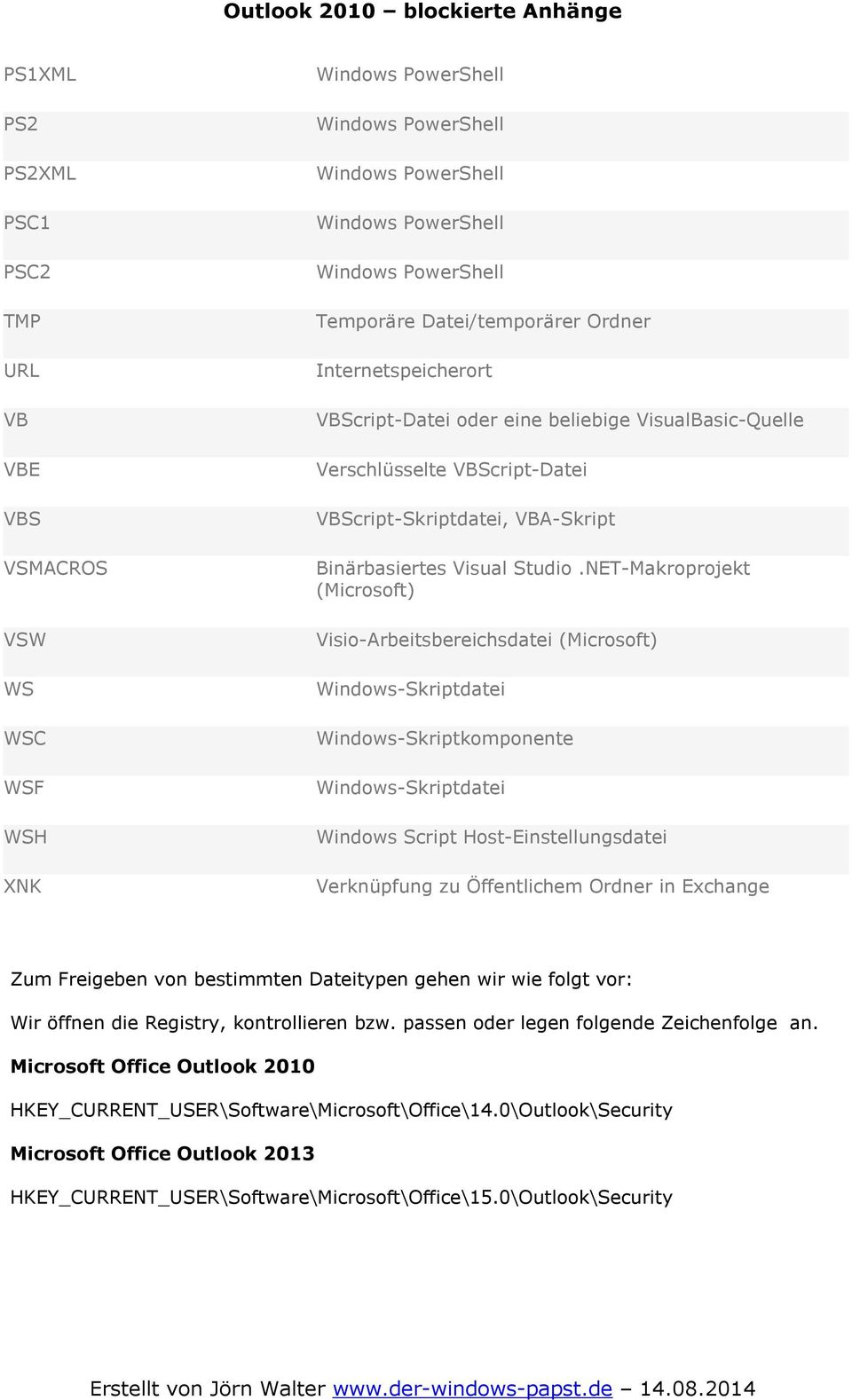 NET-Makroprojekt Visio-Arbeitsbereichsdatei Windows-Skriptdatei Windows-Skriptkomponente Windows-Skriptdatei Windows Script Host-Einstellungsdatei Verknüpfung zu Öffentlichem Ordner in Exchange Zum