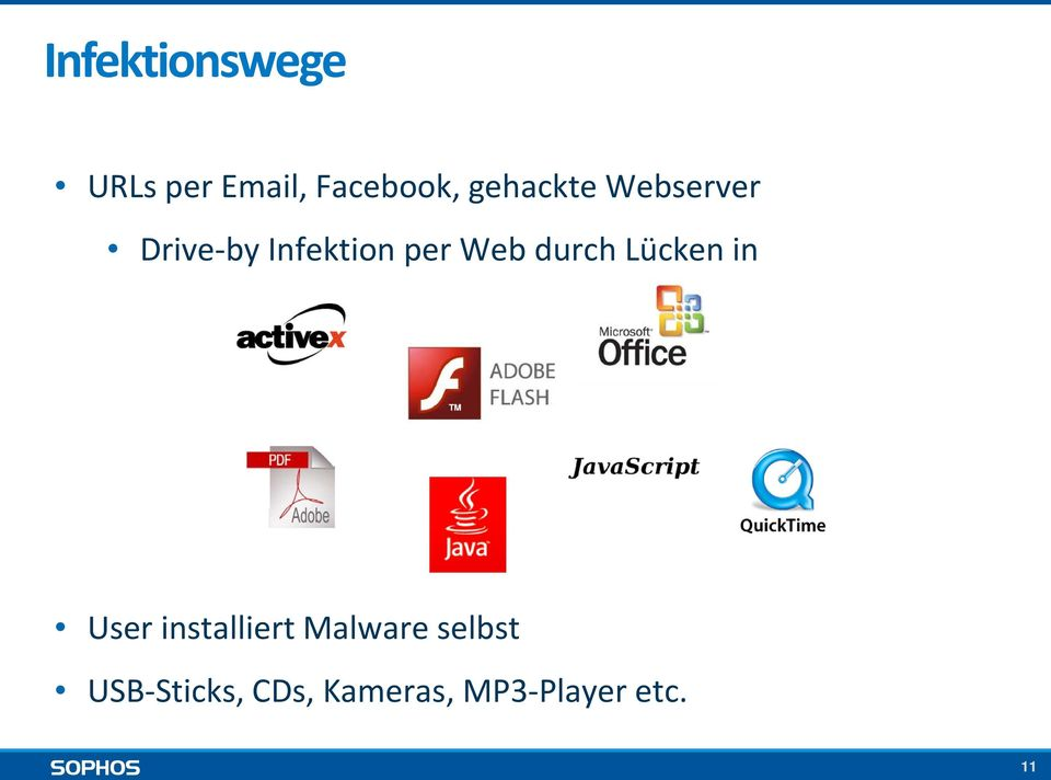 Web durch Lücken in User installiert Malware