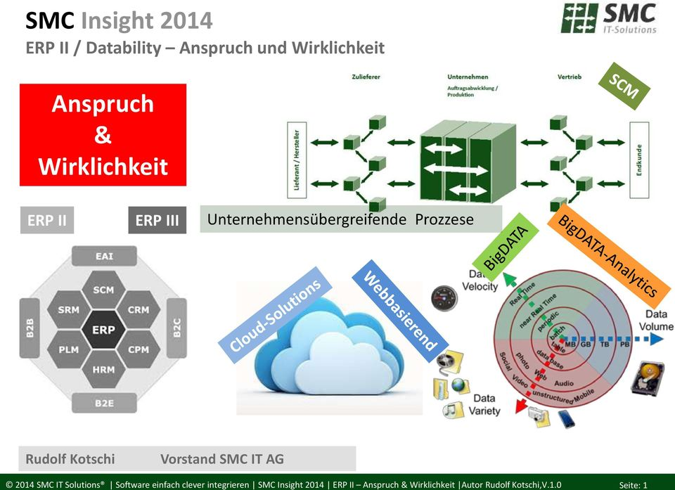 Vorstand SMC IT AG 2014 SMC IT Solutions Software einfach clever integrieren