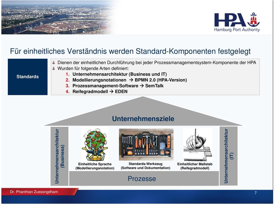 Modellierungsnotationen BPMN 2.0 (HPA-Version) 3. Prozessmanagement-Software SemTalk 4.