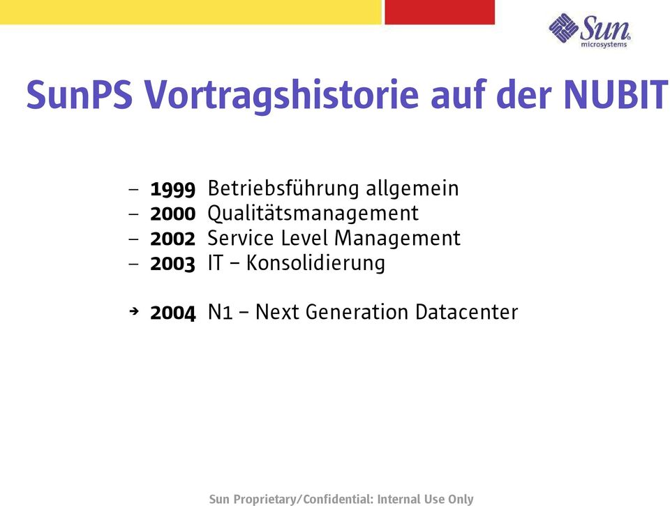 Qualitätsmanagement Service Level Management