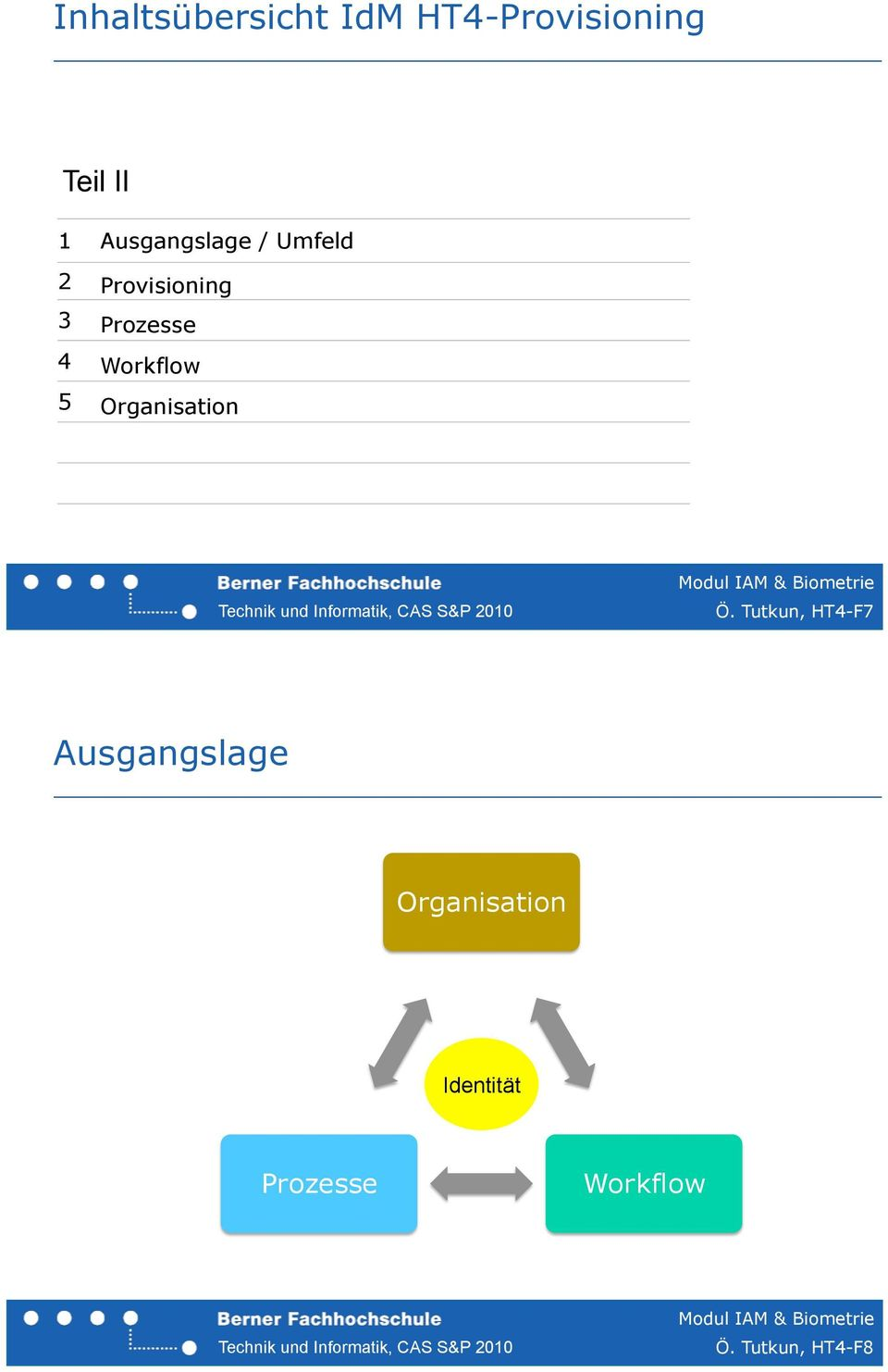 Workflow 5 Organisation Ö.