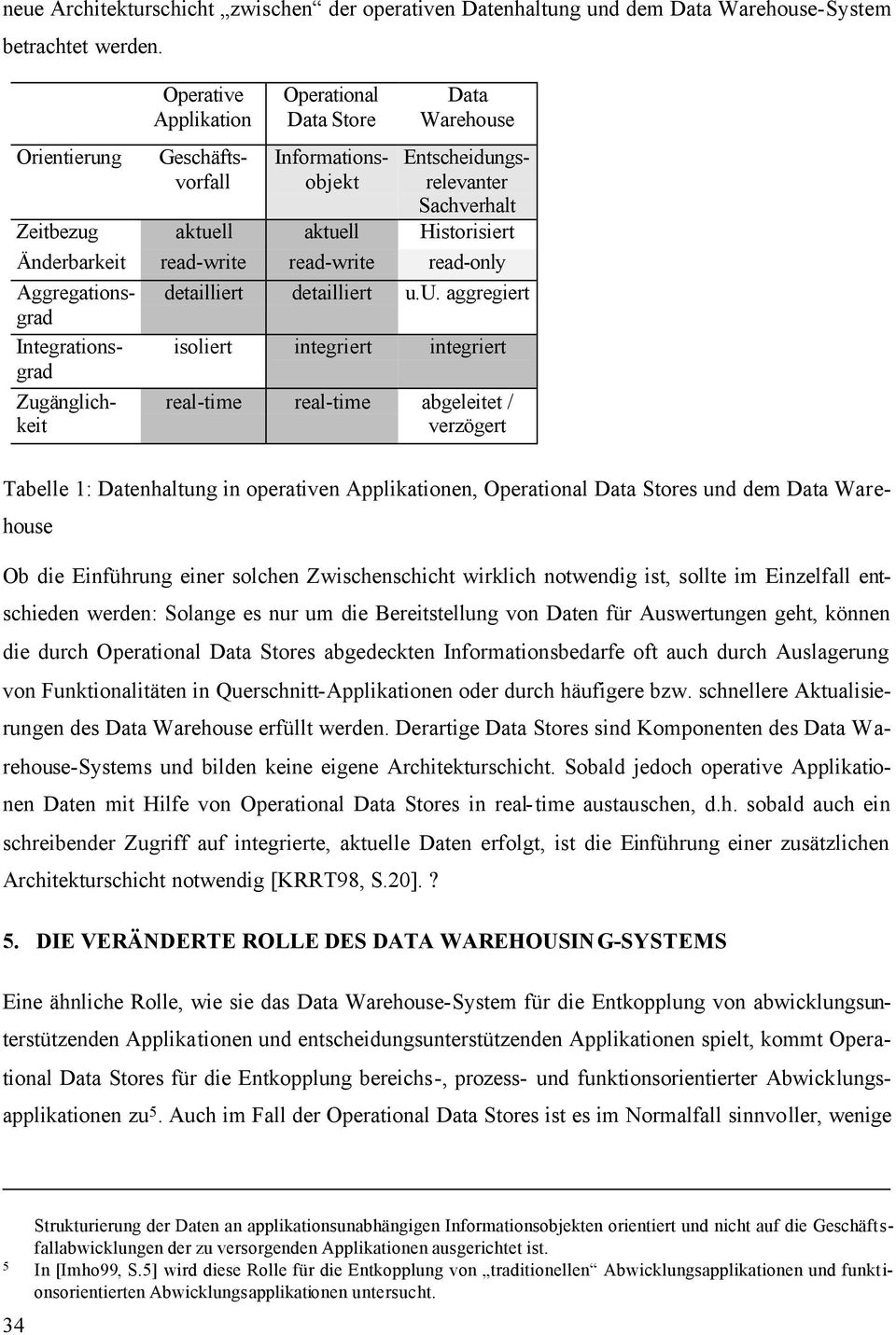 read-write read-write read-only Aggregationsgrad Integrationsgrad Zug