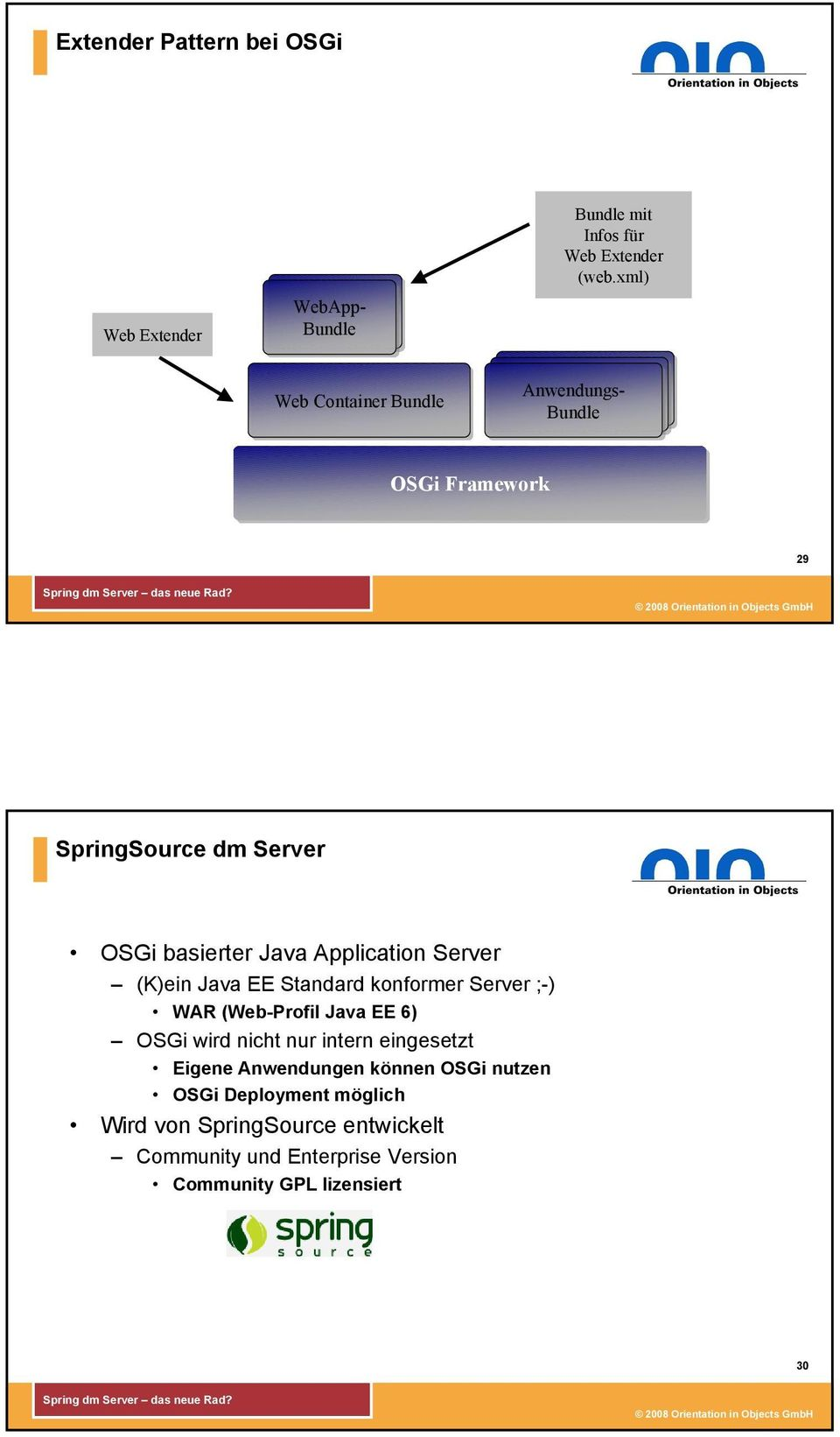 xml) OSGi Framework 29 SpringSource dm Server OSGi basierter Java Application Server (K)ein Java EE Standard konformer