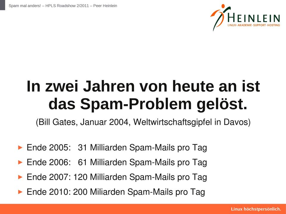 Milliarden Spam Mails pro Tag Ende 2006: 61 Milliarden Spam Mails pro