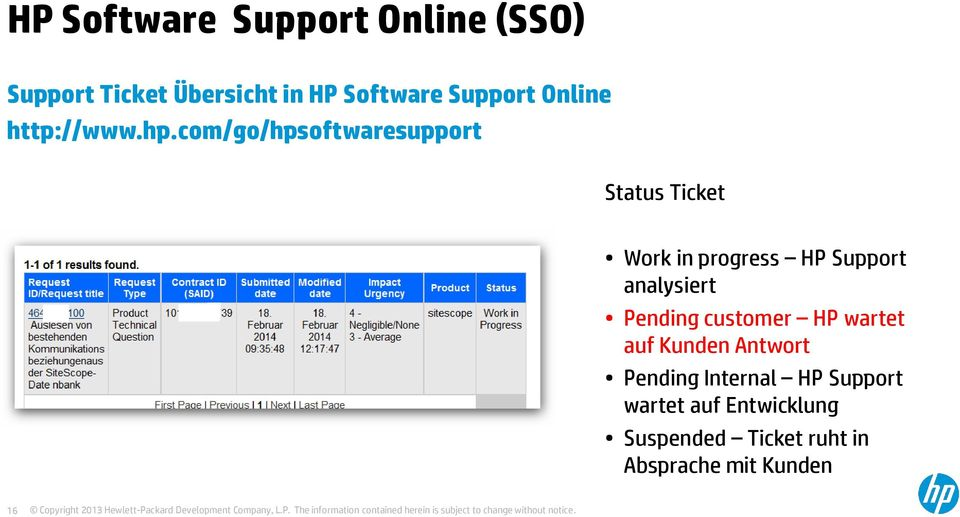 com/go/hpsoftwaresupport Status Ticket Work in progress HP Support analysiert