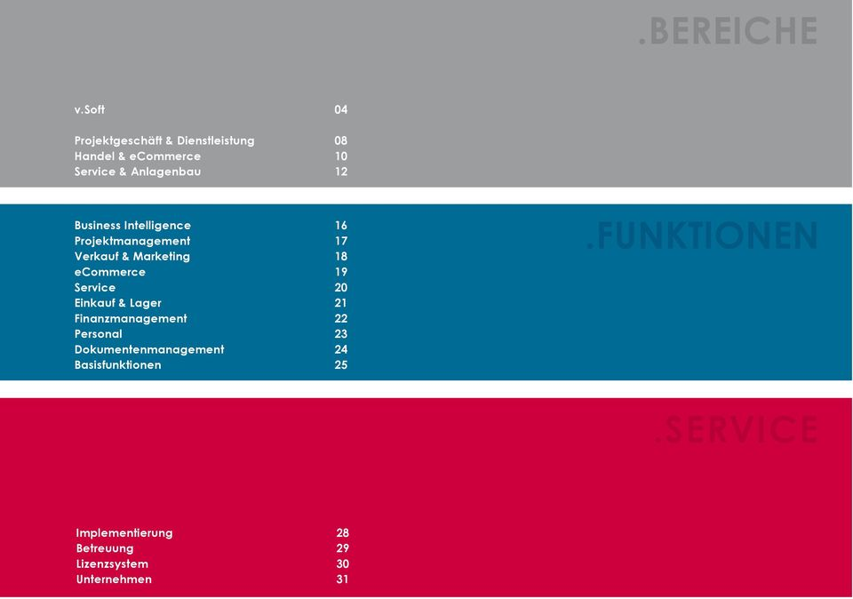 Business Intelligence 16 Projektmanagement 17 Verkauf & Marketing 18 ecommerce 19 Service 20