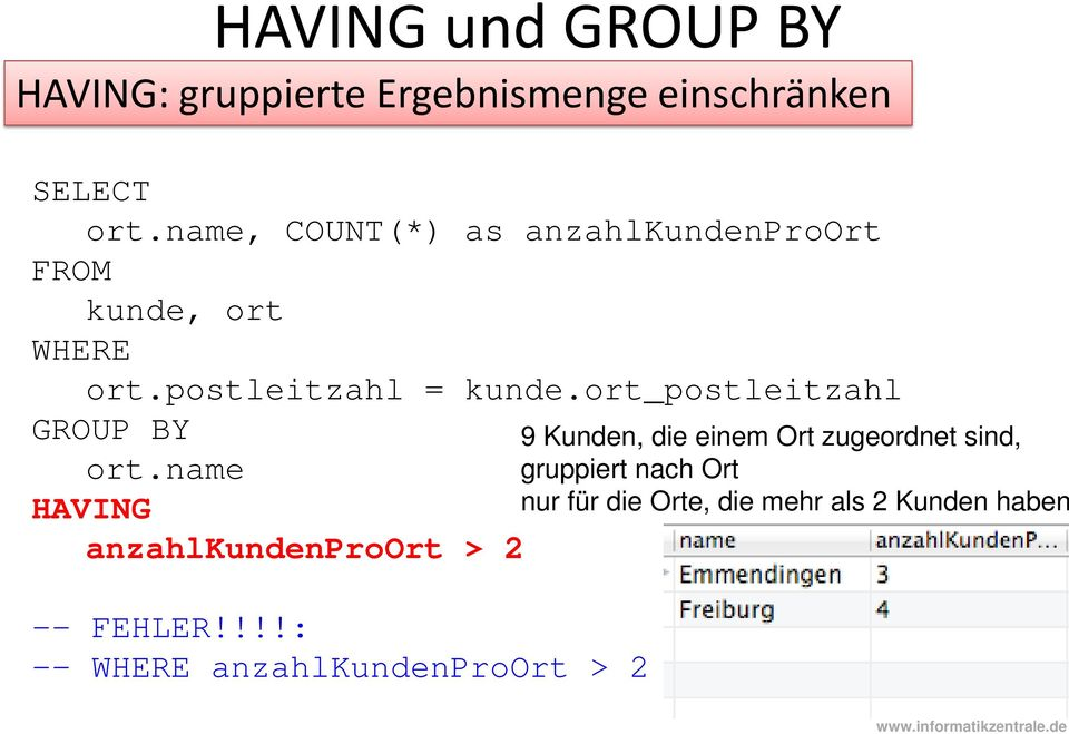 ort_postleitzahl GROUP BY ort.name HAVING anzahlkundenproort > 2 -- FEHLER!