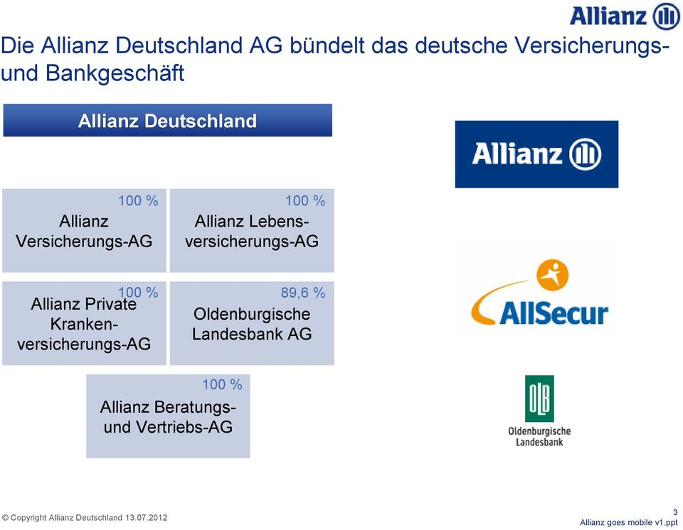 Allianz Lebensversicherungs-AG Allianz Private Krankenversicherungs-AG