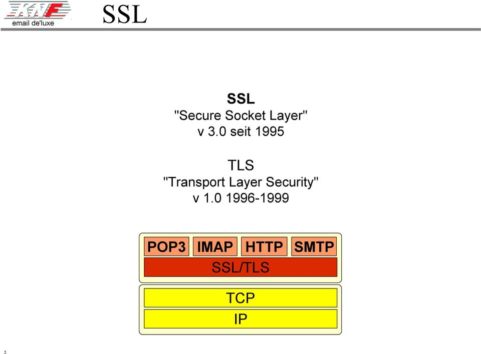 "Layer Security"" v 1."