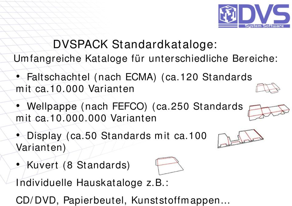 000 Varianten Wellpappe (nach FEFCO) (ca.250 Standards mit ca.10.000.000 Varianten Display (ca.