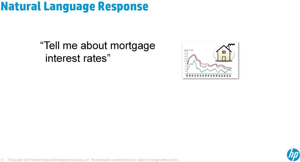 about mortgage