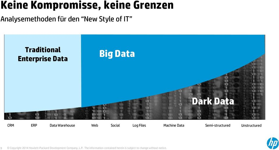 Big Data Dark Data CRM ERP Data Warehouse Web