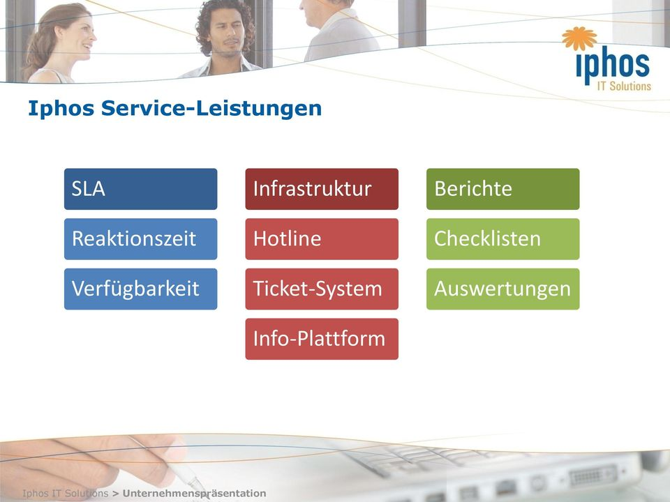 Infrastruktur Hotline Ticket-System