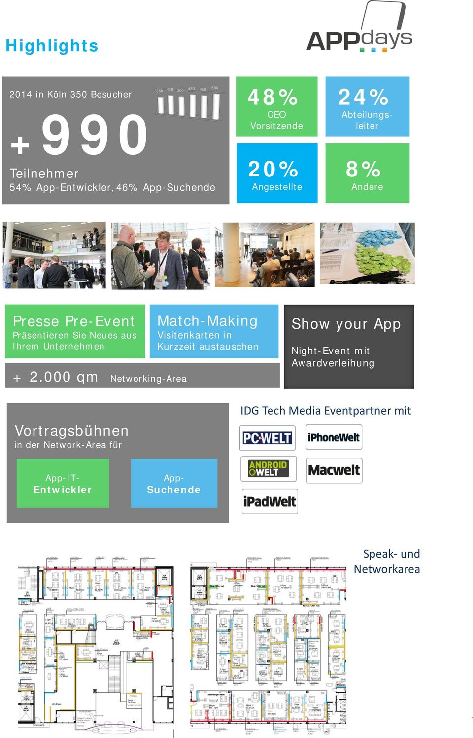 2.000 qm Networking-Area Match-Making Visitenkarten in Kurzzeit austauschen Show your App Night-Event mit Awardverleihung