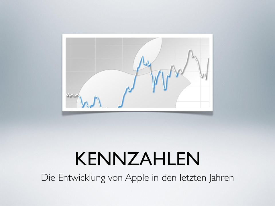 von Apple in