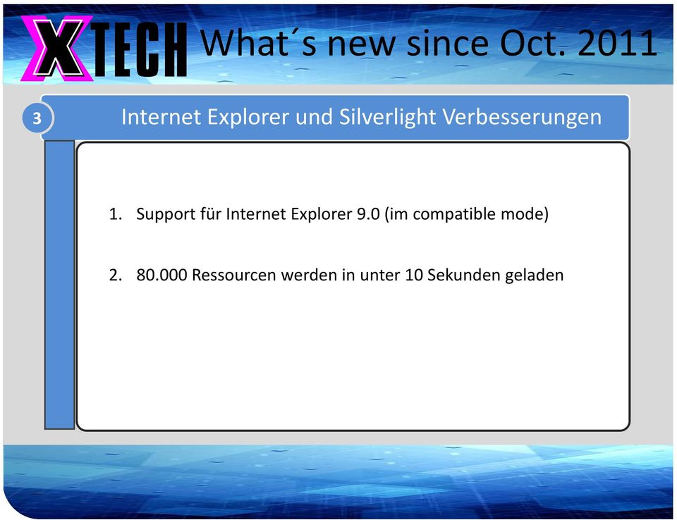 1. Support für Internet Explorer 9.