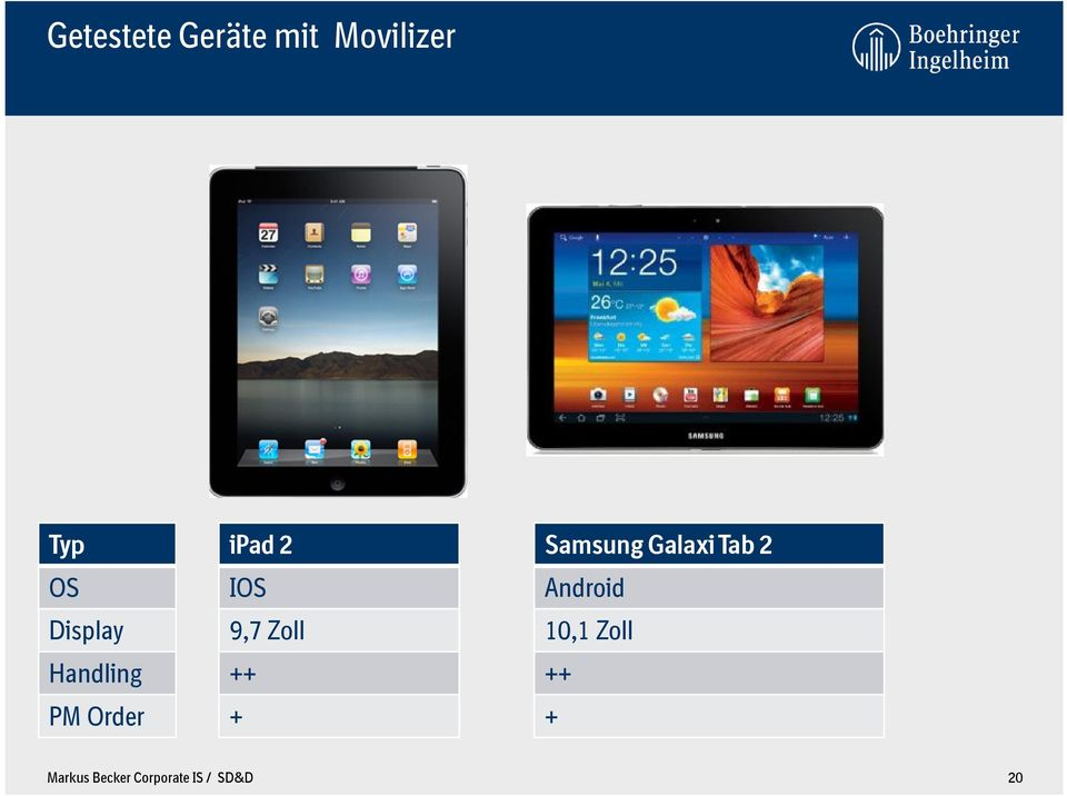 Zoll ++ + Samsung Galaxi Tab 2 Android