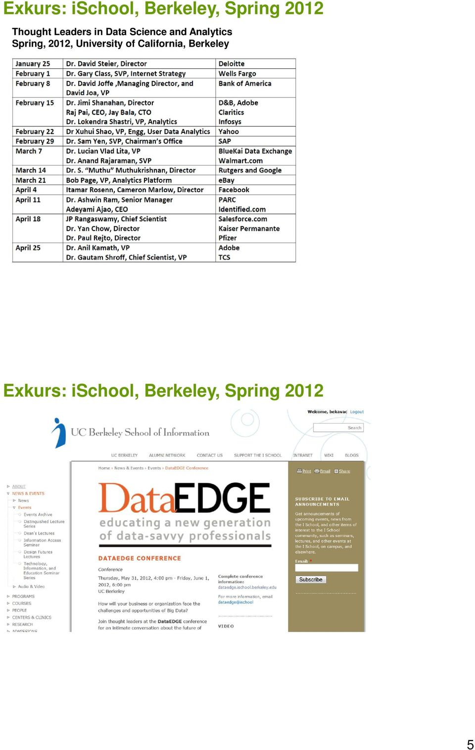 Analytics Spring, 2012, University of
