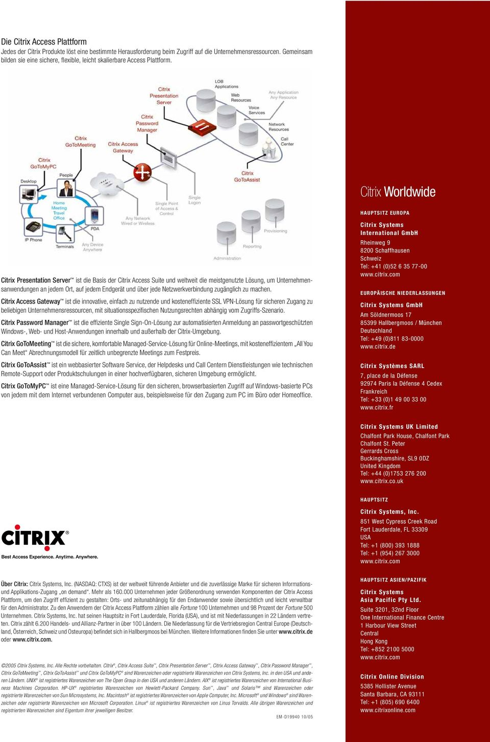 Citrix Worldwide HAUPTSITZ EUROPA Citrix Presentation Server ist die Basis der Citrix Access Suite und weltweit die meistgenutzte Lösung, um Unternehmensanwendungen an jedem Ort, auf jedem Endgerät