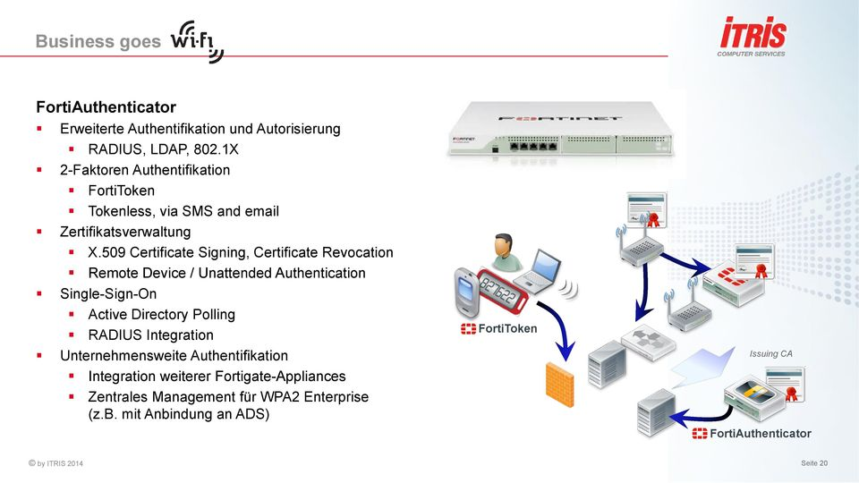 509 Certificate Signing, Certificate Revocation Remote Device / Unattended Authentication Single-Sign-On Active Directory Polling