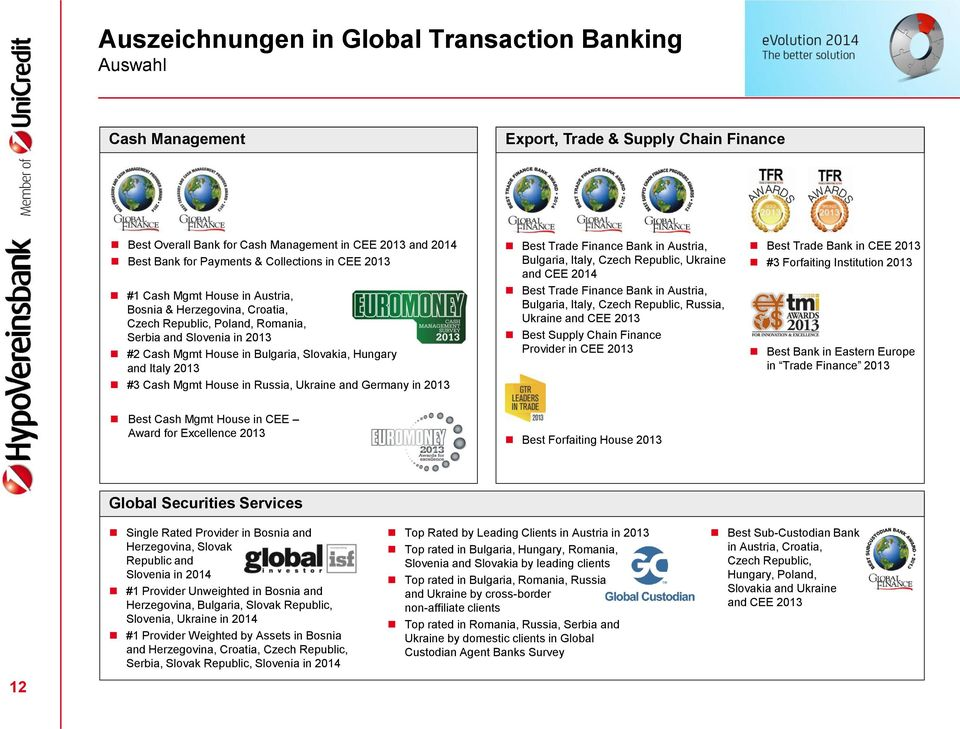 and Italy 2013 #3 Cash Mgmt House in Russia, Ukraine and Germany in 2013 Best Trade Finance Bank in Austria, Bulgaria, Italy, Czech Republic, Ukraine and CEE 2014 Best Trade Finance Bank in Austria,
