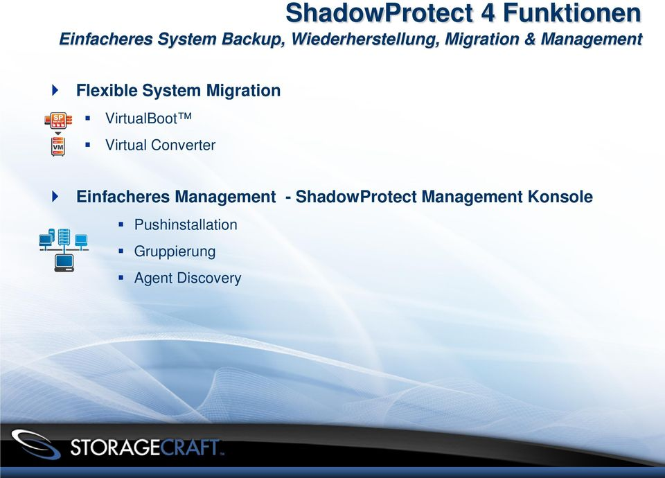Migration VirtualBoot Virtual Converter Einfacheres Management