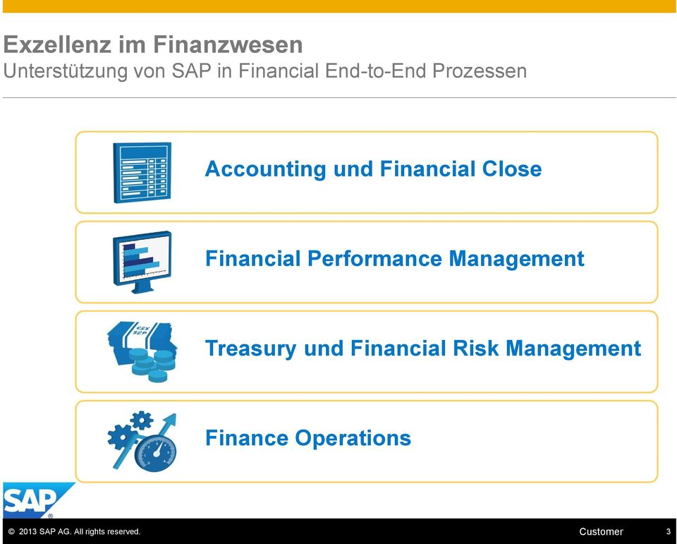 Accounting und Financial Close Financial