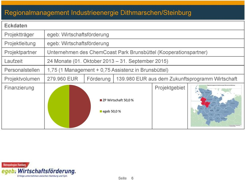 (01. Oktober 2013 31. September 2015) Personalstellen 1,75 (1 Management + 0,75 Assistenz in Brunsbüttel) Projektvolumen 279.
