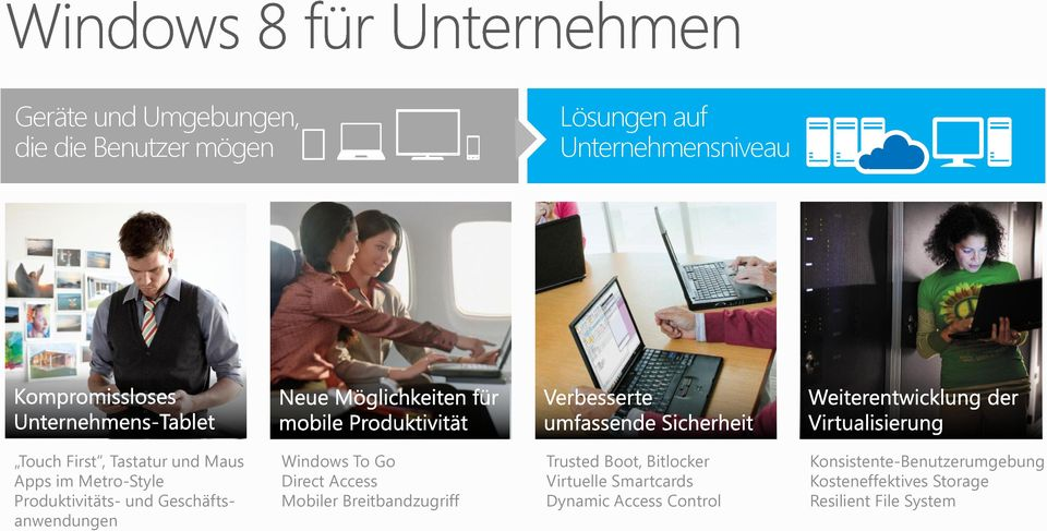 Geschäftsanwendungen Windows To Go Direct Access Mobiler Breitbandzugriff Trusted Boot, Bitlocker