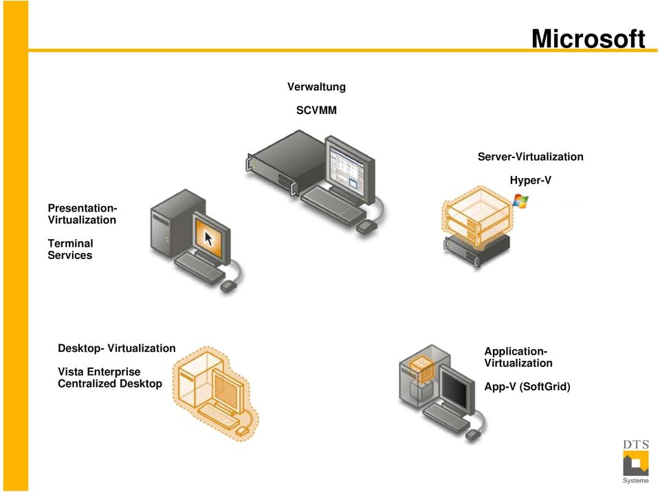 Services Desktop- Virtualization Vista Enterprise