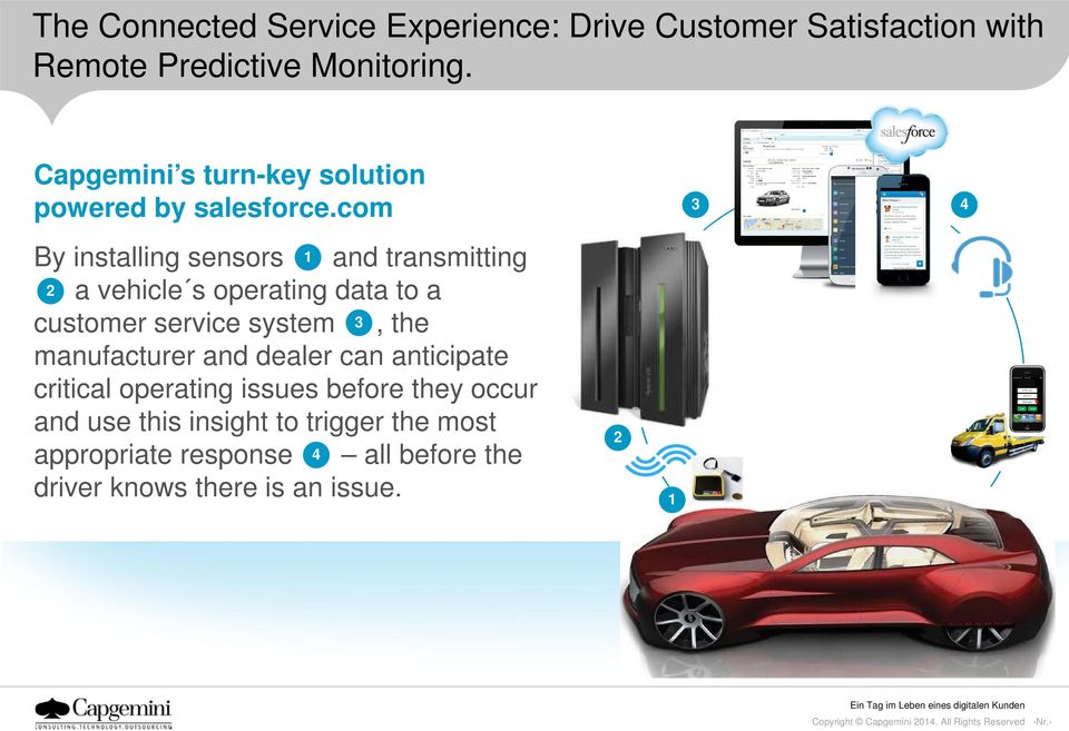 com 3 4 By installing sensors (1) 1 and transmitting (2) 2 a vehicle s operating data to a customer service system