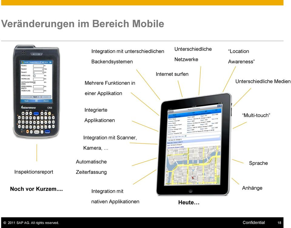 Applikationen Multi-touch Integration mit Scanner, Kamera, Inspektionsreport Automatische Zeiterfassung Sprache