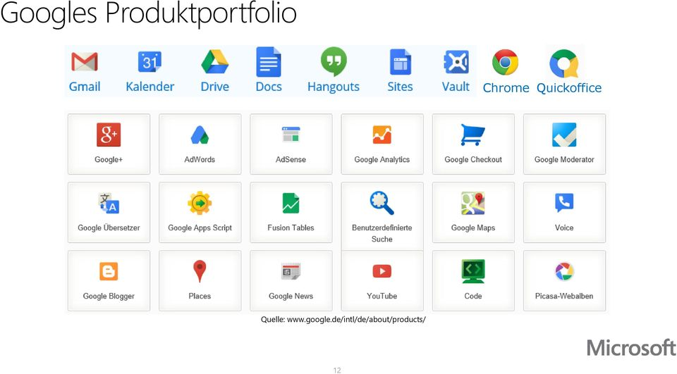 Chrome Quickoffice