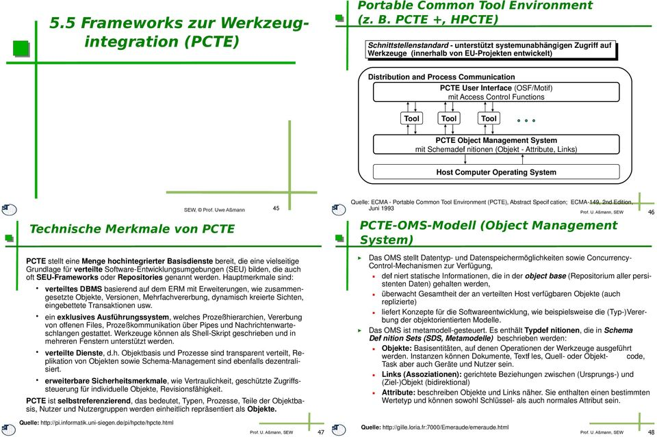 Interface (OSF/Motif) mit Access Control Functions Tool Tool Tool PCTE Object Management System mit Schemadefi nitionen (Objekt - Attribute, Links) Host Computer Operating System SEW, Prof.