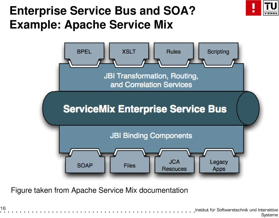 Example: Apache Service Mix
