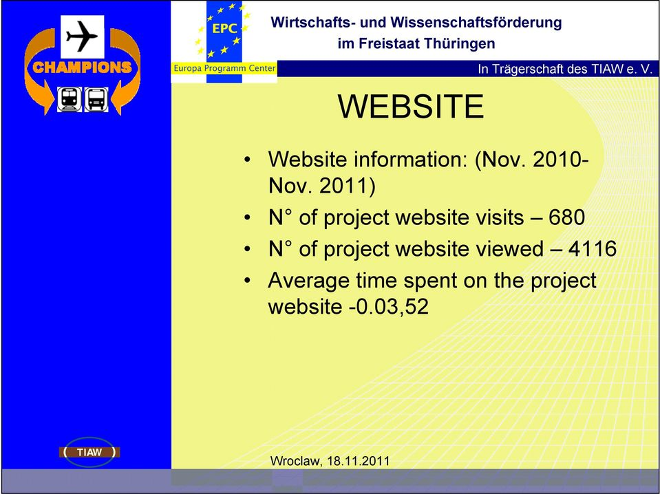 2011) N of project website visits 680 N