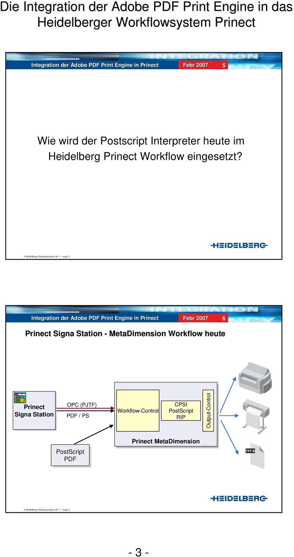 Heidelberger Druckmaschinen AG page 5 6 Prinect Signa Station -