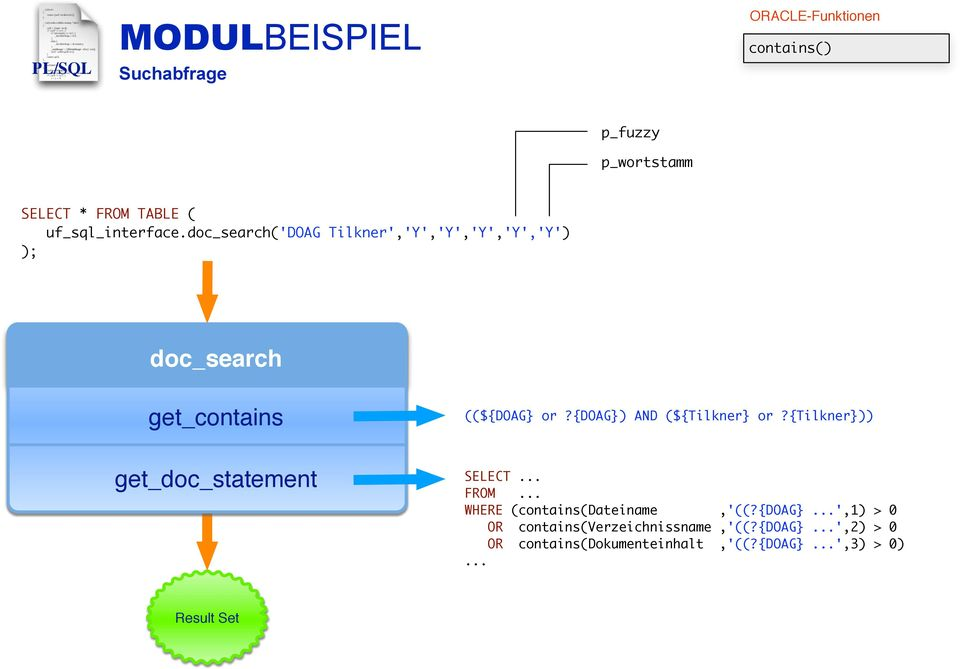 doc_search('doag Tilkner','Y','Y','Y','Y','Y') ); doc_search get_contains get_doc_statement ((${DOAG} or?