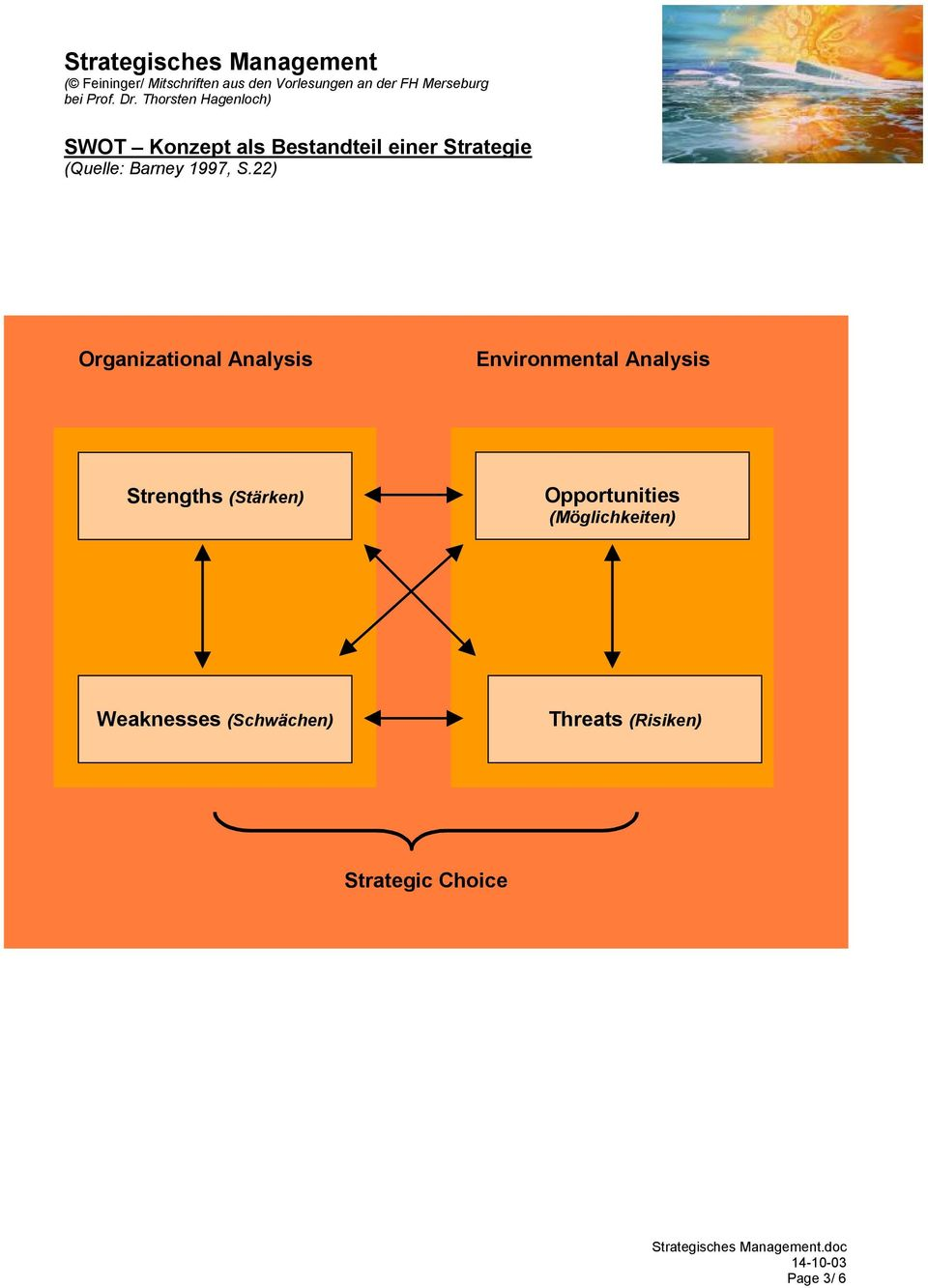 22) Organizational Analysis Environmental Analysis