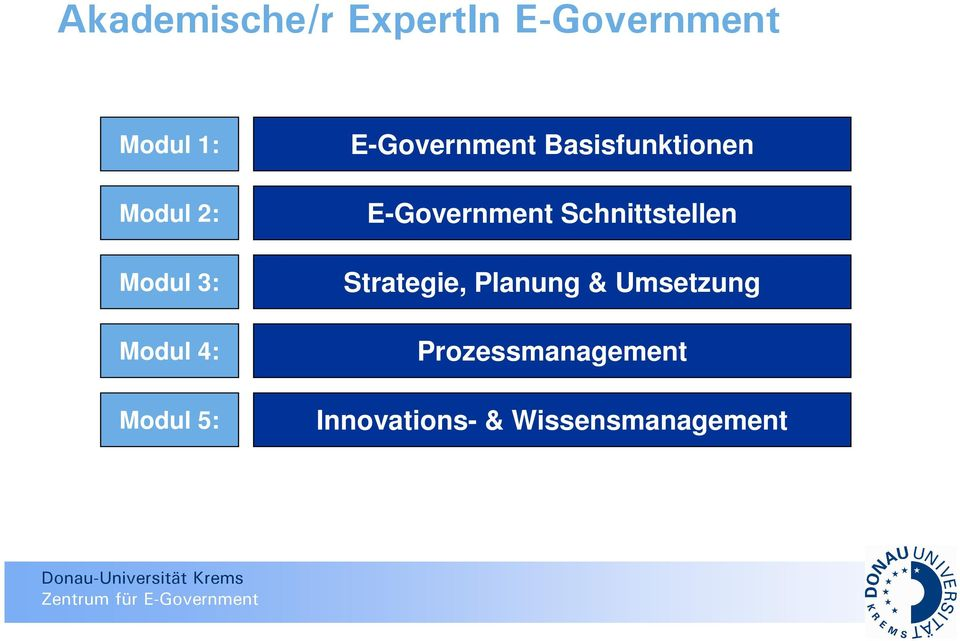 Basisfunktionen E-Government Schnittstellen Strategie,