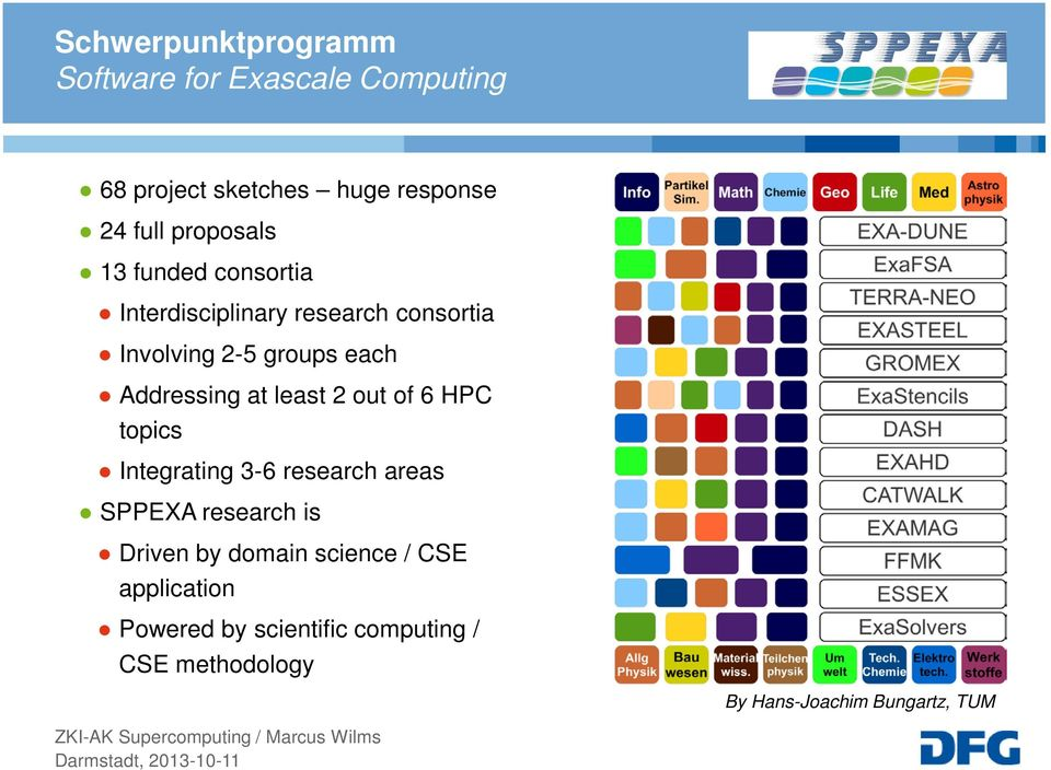 Addressing at least 2 out of 6 HPC topics Integrating 3-6 research areas SPPEXA research is Driven
