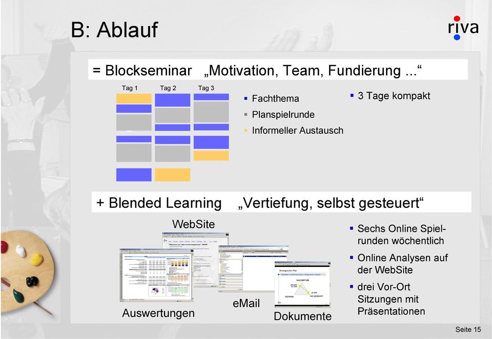 Blended Learning Vertiefung, selbst gesteuert WebSite Auswertungen email Dokumente