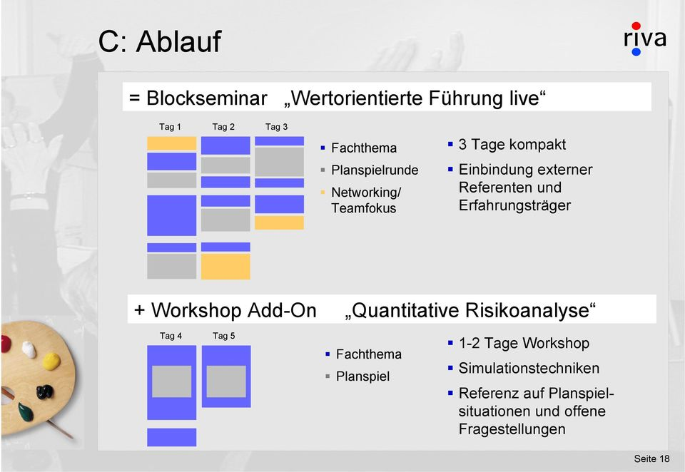 Erfahrungsträger + Workshop Add-On Quantitative Risikoanalyse Tag 4 Tag 5 Fachthema