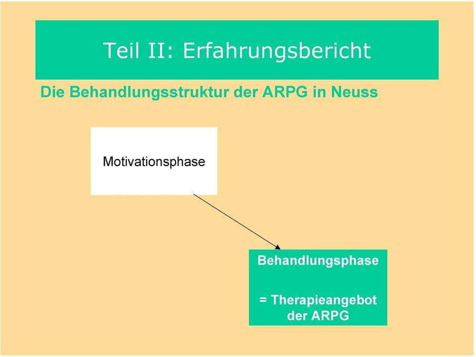 Motivationsphase