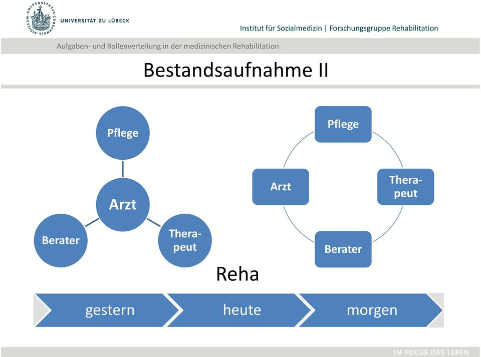 Berater Therapeut Reha