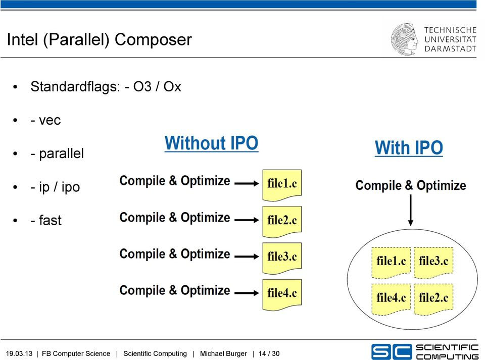 parallel - ip / ipo - fast 19.03.